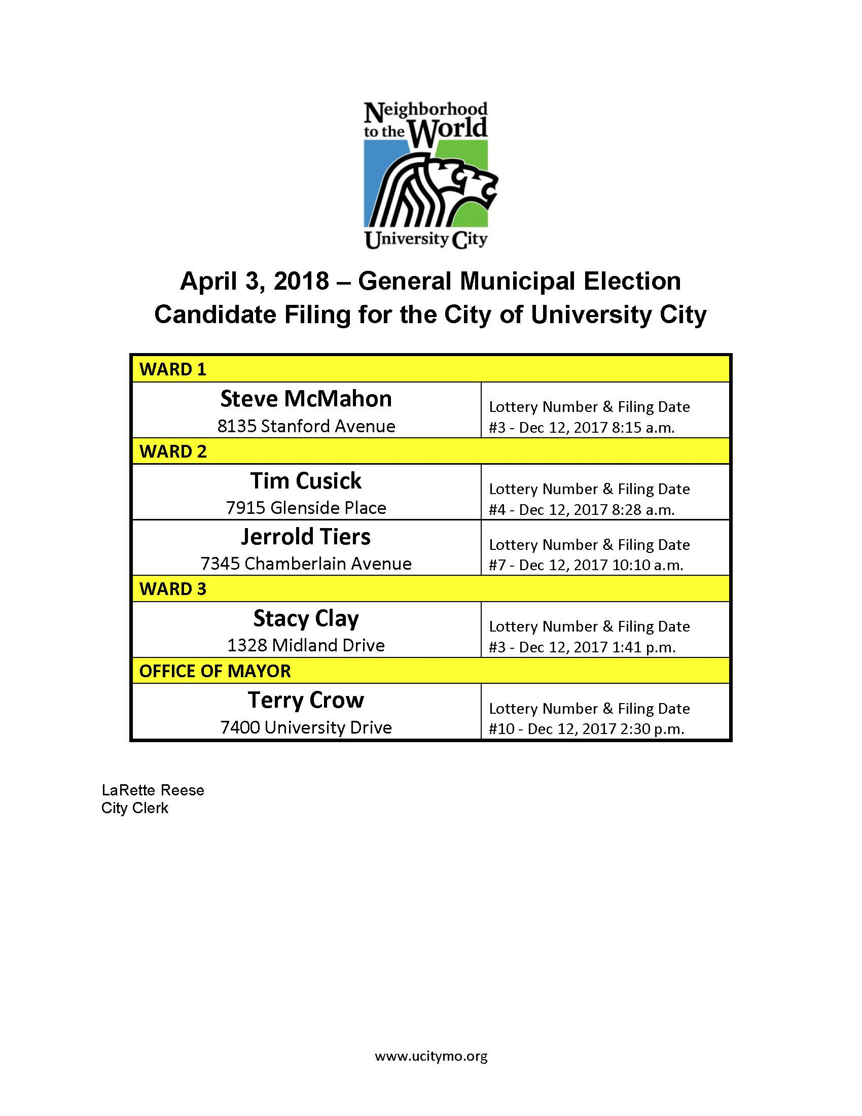 Candidates for City Council -  April 3 2018 General Municipal Election updated